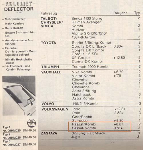 Aerolift Deflector